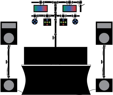 DJ Setup3